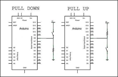 arduino Pull_down ou Pull_Up