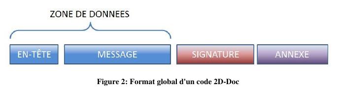 Qr code covid19 2dcode