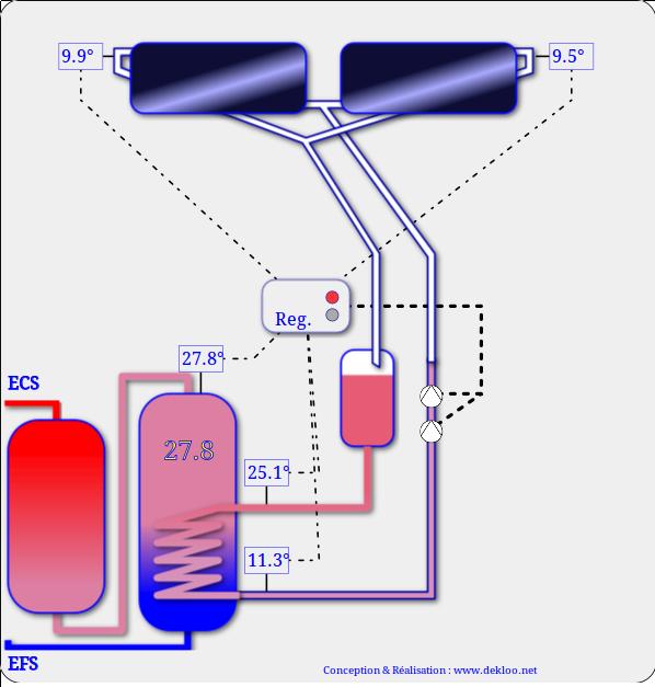 velo electrique image